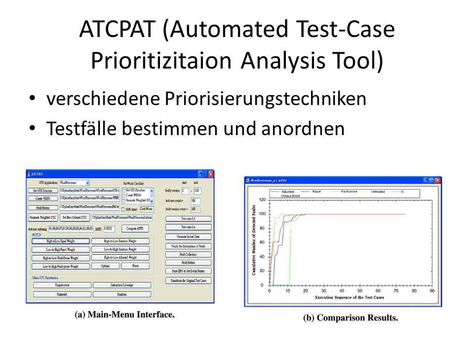 ATCPAT (Automated Test-Case Prioritizitaion Analysis Tool) verschiedene Priorisierungstechniken Testfälle bestimmen und anordnen