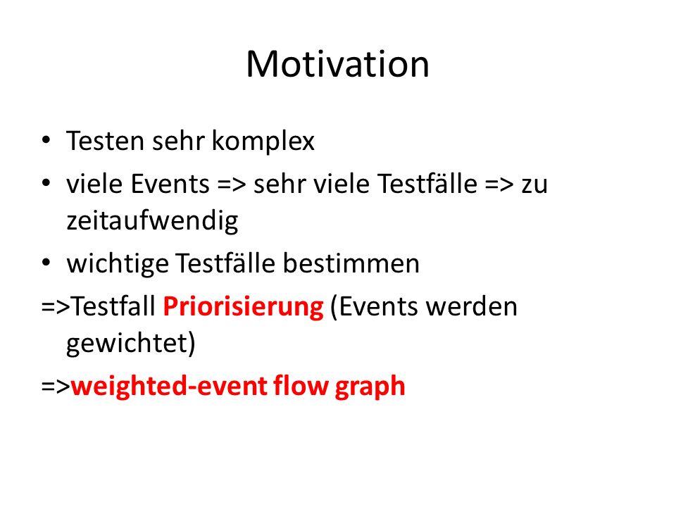 Motivation Testen sehr komplex viele Events => sehr viele Testfälle => zu zeitaufwendig wichtige Testfälle bestimmen =>Testfall Priorisierung (Events werden gewichtet) =>weighted-event flow graph