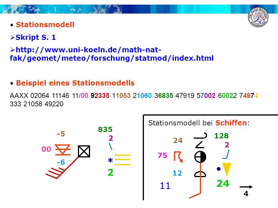 Übungsaufgaben: zu bearbeiten bis Donnerstag, den 14.11.2013 Dekodierung einer Synop-Meldung Erstellung eines Stationsmodells Beschreibung einer Wetterlage (in Gruppen mit max.