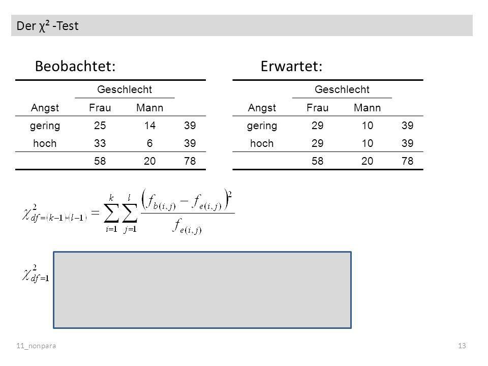 Der χ² -Test 11_nonpara13 Beobachtet:Erwartet: Geschlecht AngstFrauMann gering251439 hoch33639 582078 Geschlecht AngstFrauMann gering291039 hoch291039