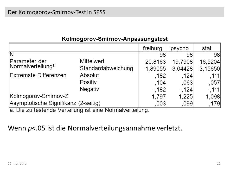 Der Kolmogorov-Smirnov-Test in SPSS 11_nonpara21 Kolmogorov-Smirnov-Anpassungstest freiburgpsychostat N 98 Parameter der Normalverteilung a Mittelwert