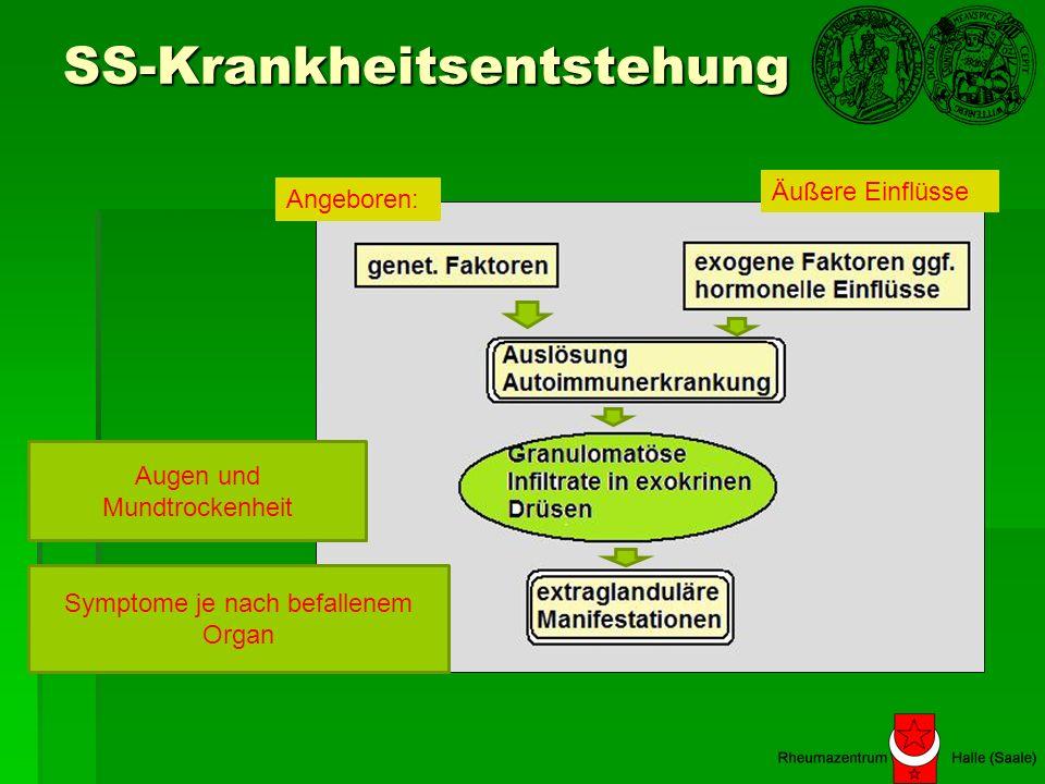 SSc-Therapieoptionen Mechan.Schutz vor Kälte/Verletzungen Mechan.