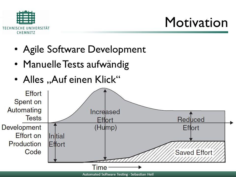 Motivation Agile Software Development Manuelle Tests aufwändig Alles Auf einen Klick Automated Software Testing - Sebastian Heil