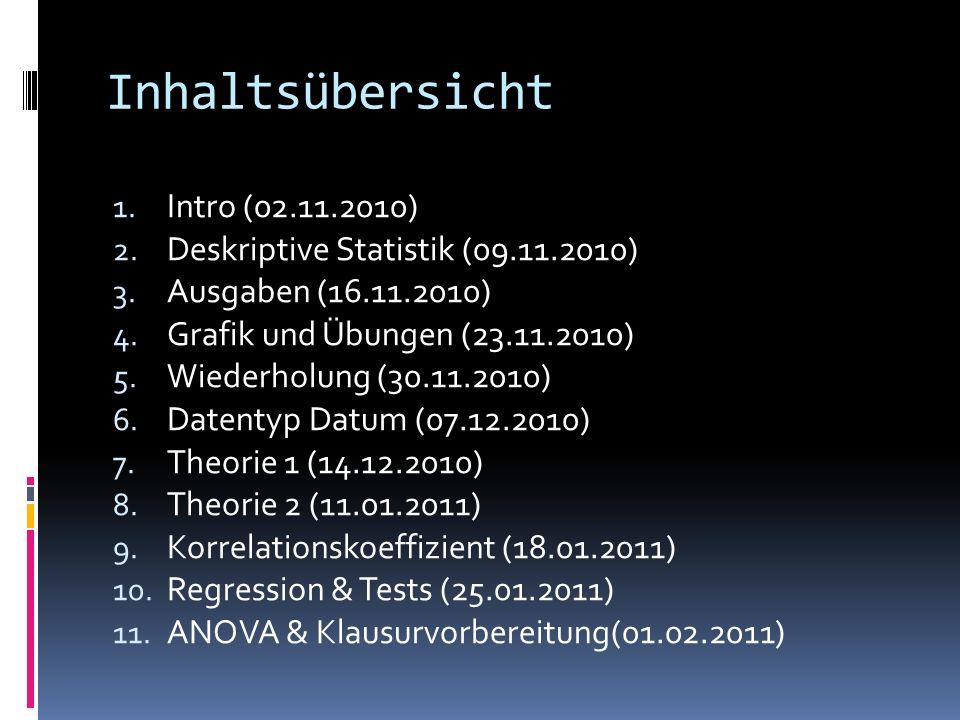 Referenzen Übungen und Datensätze adaptiert aus: Statistische Datenanalyse mit SPSS für Windows: Grundlegende Konzepte und Techniken, Universität Osnabrück.