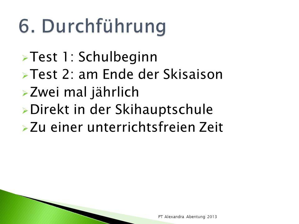 Test 1: Schulbeginn Test 2: am Ende der Skisaison Zwei mal jährlich Direkt in der Skihauptschule Zu einer unterrichtsfreien Zeit PT Alexandra Abentung