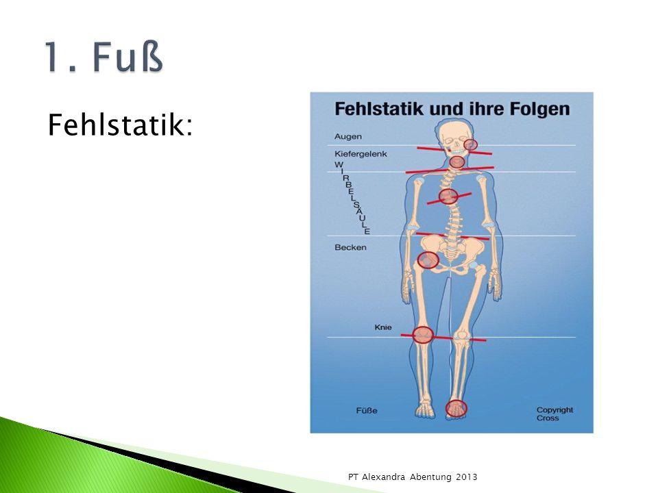 Fehlstatik: