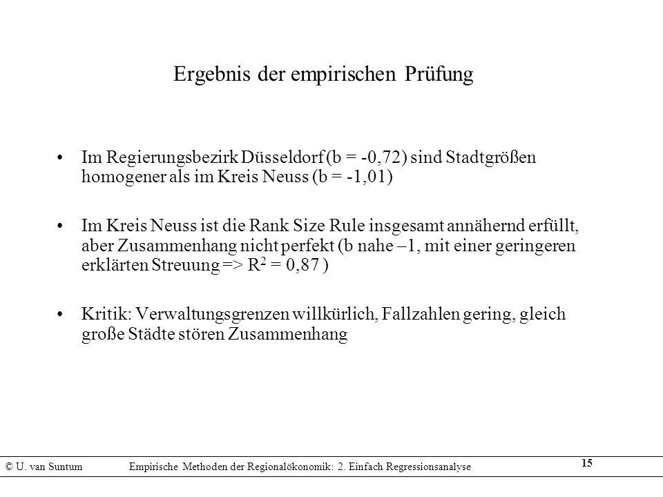 Ergebnis der empirischen Prüfung Im Regierungsbezirk Düsseldorf (b = -0,72) sind Stadtgrößen homogener als im Kreis Neuss (b = -1,01) Im Kreis Neuss i