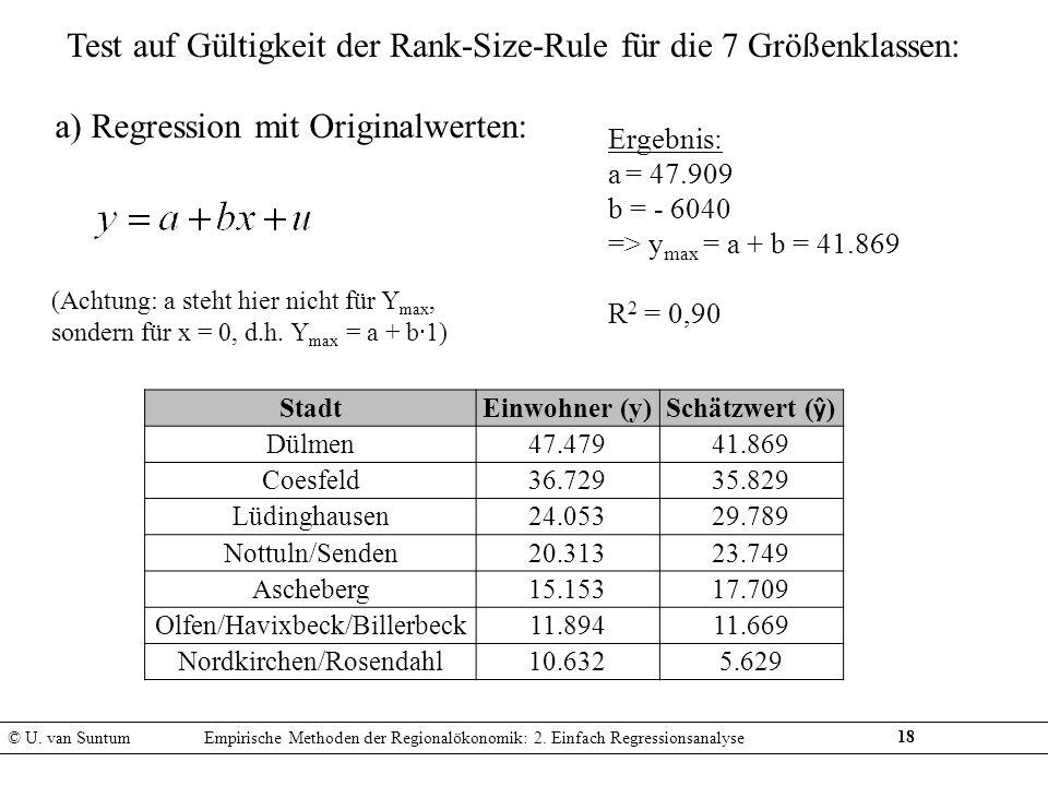 18 Test auf Gültigkeit der Rank-Size-Rule für die 7 Größenklassen: a) Regression mit Originalwerten: Ergebnis: a = 47.909 b = - 6040 => y max = a + b
