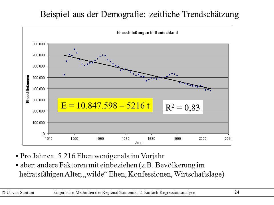 24 Beispiel aus der Demografie: zeitliche Trendschätzung E = 10.847.598 – 5216 t R 2 = 0,83 Pro Jahr ca. 5.216 Ehen weniger als im Vorjahr aber: ander