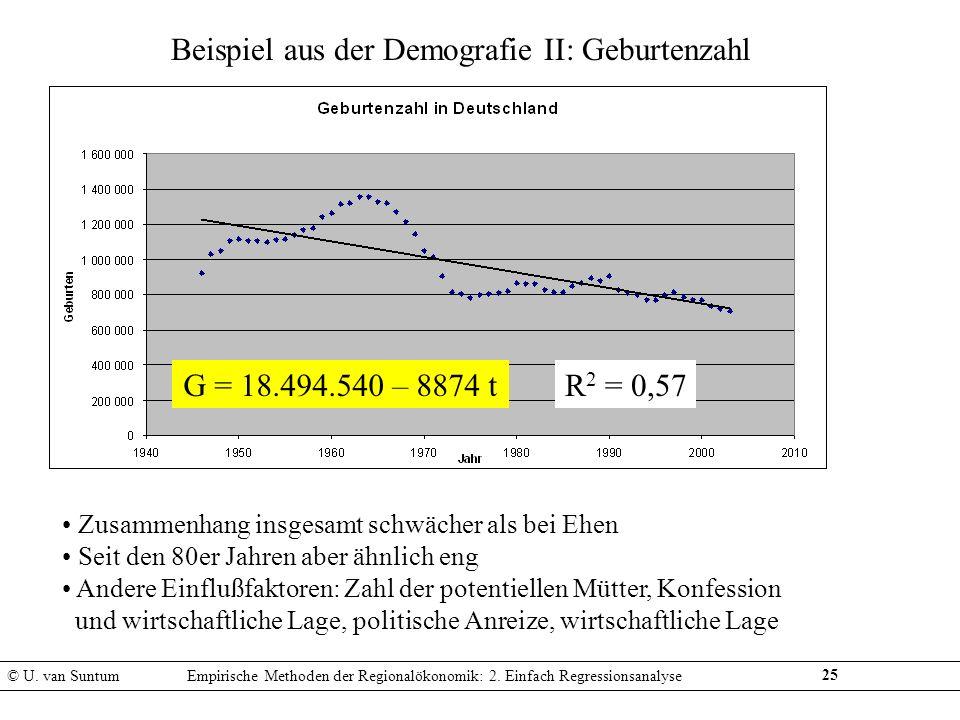 25 Beispiel aus der Demografie II: Geburtenzahl G = 18.494.540 – 8874 tR 2 = 0,57 Zusammenhang insgesamt schwächer als bei Ehen Seit den 80er Jahren a