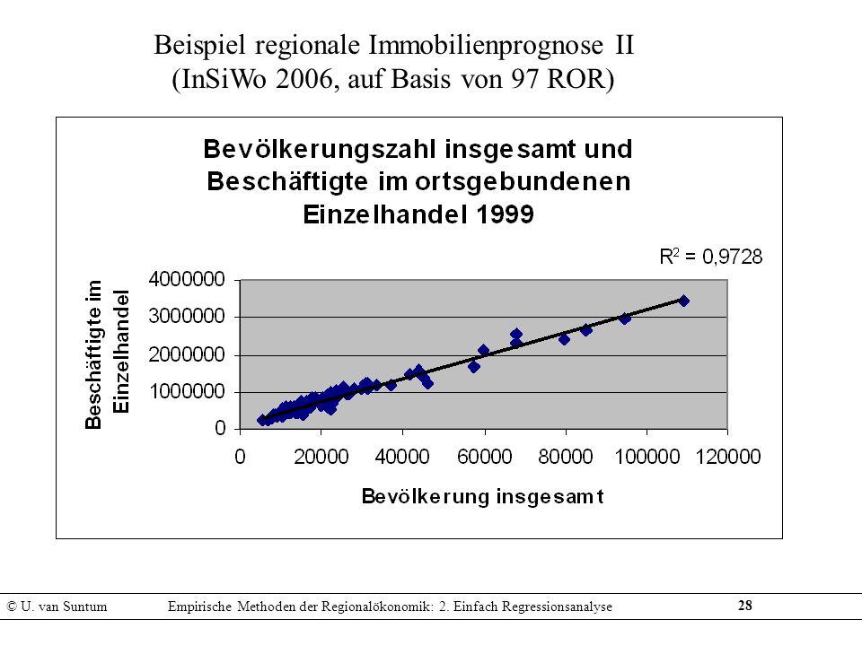 28 Beispiel regionale Immobilienprognose II (InSiWo 2006, auf Basis von 97 ROR) © U. van SuntumEmpirische Methoden der Regionalökonomik: 2. Einfach Re