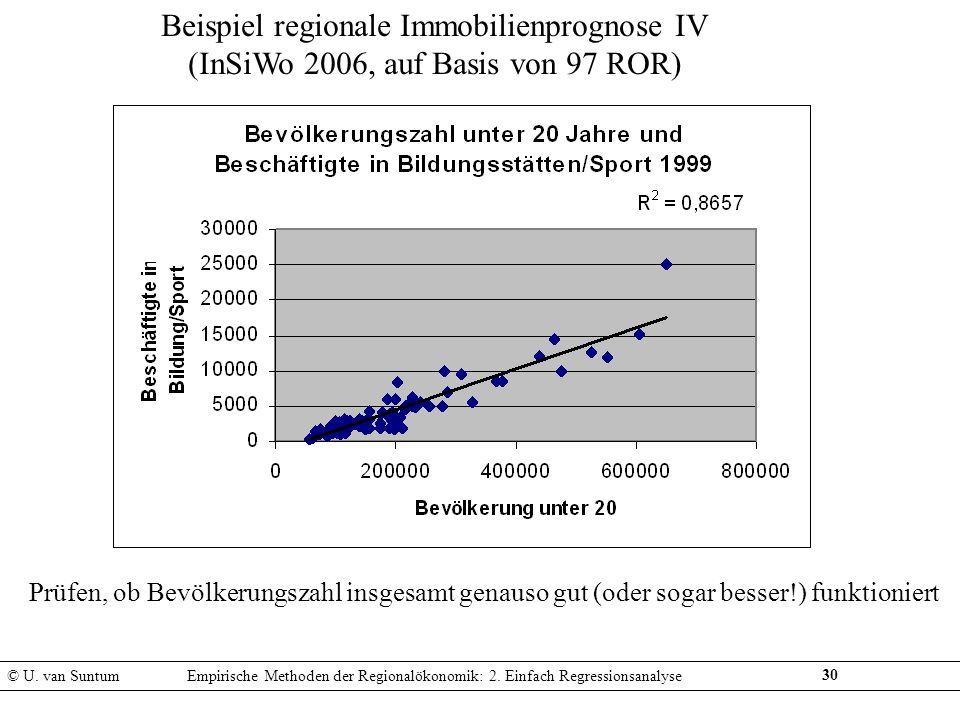 30 Beispiel regionale Immobilienprognose IV (InSiWo 2006, auf Basis von 97 ROR) Prüfen, ob Bevölkerungszahl insgesamt genauso gut (oder sogar besser!)