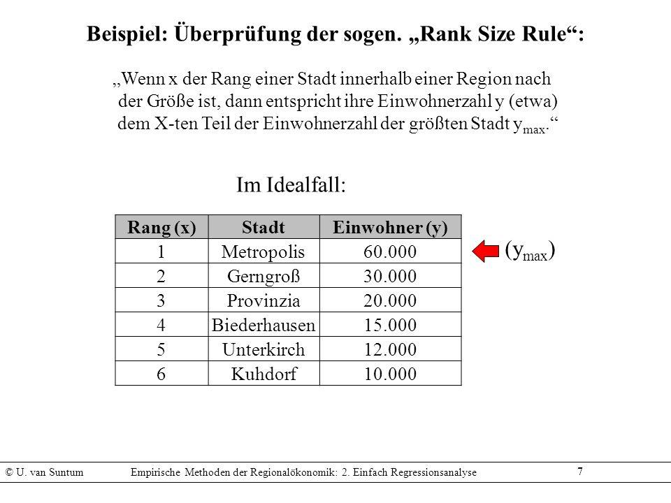 18 Test auf Gültigkeit der Rank-Size-Rule für die 7 Größenklassen: a) Regression mit Originalwerten: Ergebnis: a = 47.909 b = - 6040 => y max = a + b = 41.869 R 2 = 0,90 (Achtung: a steht hier nicht für Y max, sondern für x = 0, d.h.