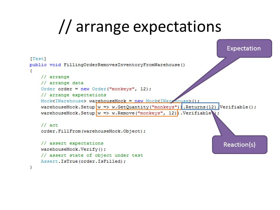 // arrange expectations Expectation Reaction(s)