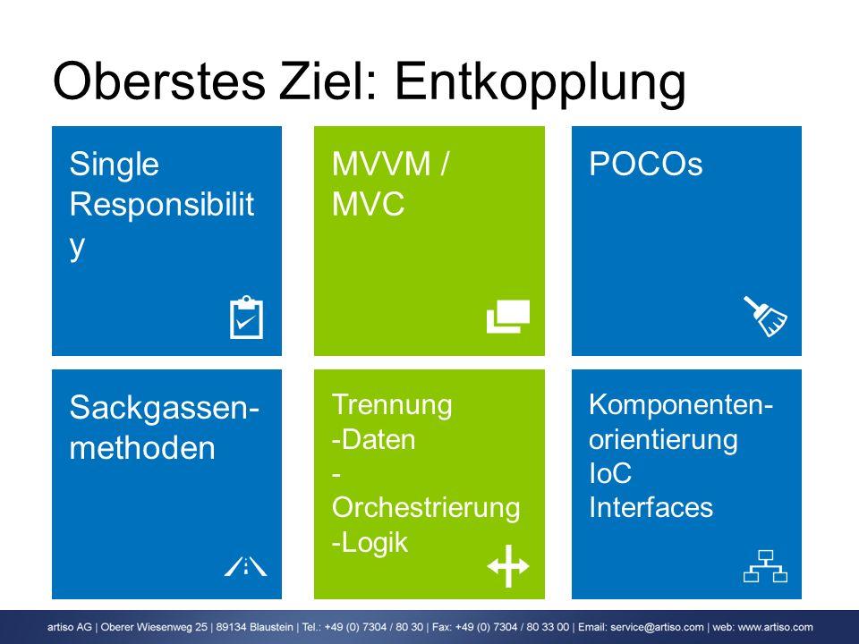 Trennung -Daten - Orchestrierung -Logik Oberstes Ziel: Entkopplung Sackgassen- methoden Komponenten- orientierung IoC Interfaces MVVM / MVC Single Res