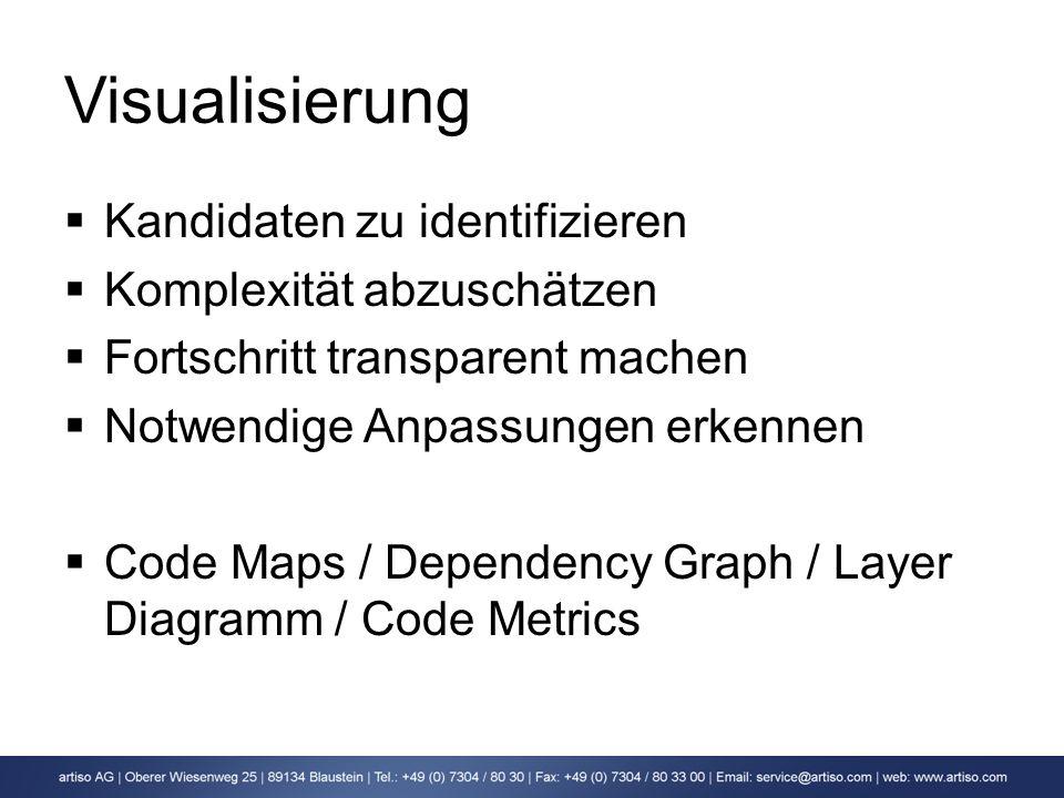 Visualisierung Kandidaten zu identifizieren Komplexität abzuschätzen Fortschritt transparent machen Notwendige Anpassungen erkennen Code Maps / Depend