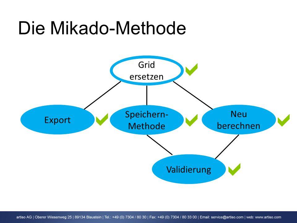 Die Mikado-Methode Grid ersetzen Export Speichern- Methode Neu berechnen Validierung