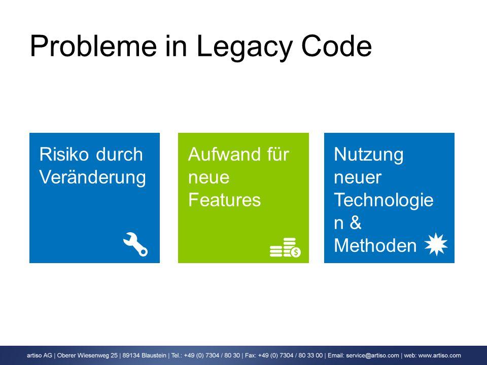 Aufwand für neue Features Probleme in Legacy Code Risiko durch Veränderung Nutzung neuer Technologie n & Methoden