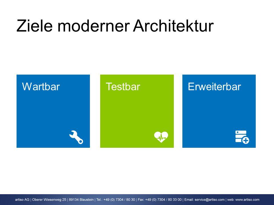 Ziele moderner Architektur WartbarErweiterbarTestbar