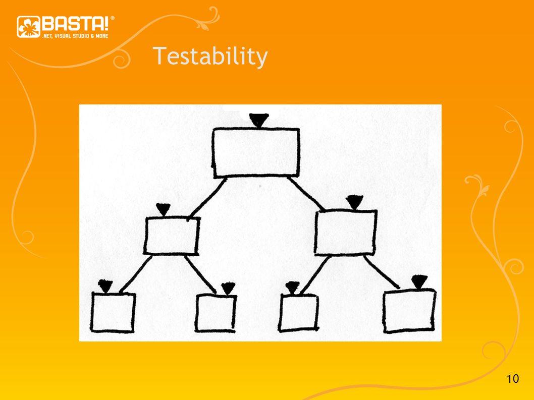 10 Testability