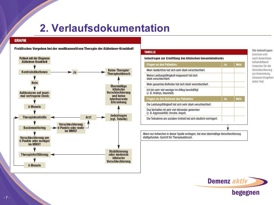 - 8 - Arzneimittelrichtlinie Wann müssen Anti-dementiva abgesetzt werden.