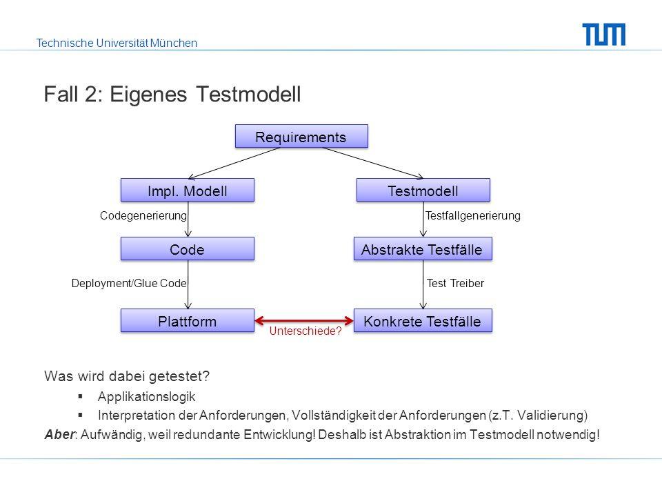 Technische Universität München Fall 2: Eigenes Testmodell Was wird dabei getestet.