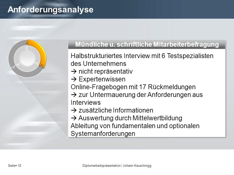 Seite 12 Anforderungsanalyse Diplomarbeitspräsentation   Johann Keuschnigg Mündliche u. schriftliche Mitarbeiterbefragung Halbstrukturiertes Interview