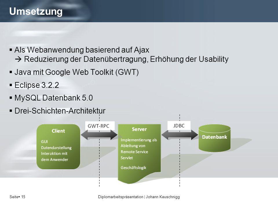 Seite 15 Umsetzung Als Webanwendung basierend auf Ajax Reduzierung der Datenübertragung, Erhöhung der Usability Java mit Google Web Toolkit (GWT) Ecli