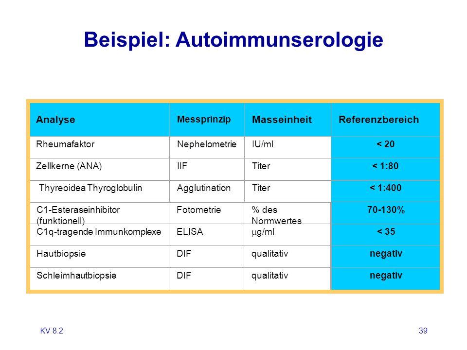 KV 8.239 Beispiel: Autoimmunserologie Analyse Messprinzip MasseinheitReferenzbereich RheumafaktorNephelometrieIU/ml< 20 Zellkerne (ANA)IIFTiter< 1:80