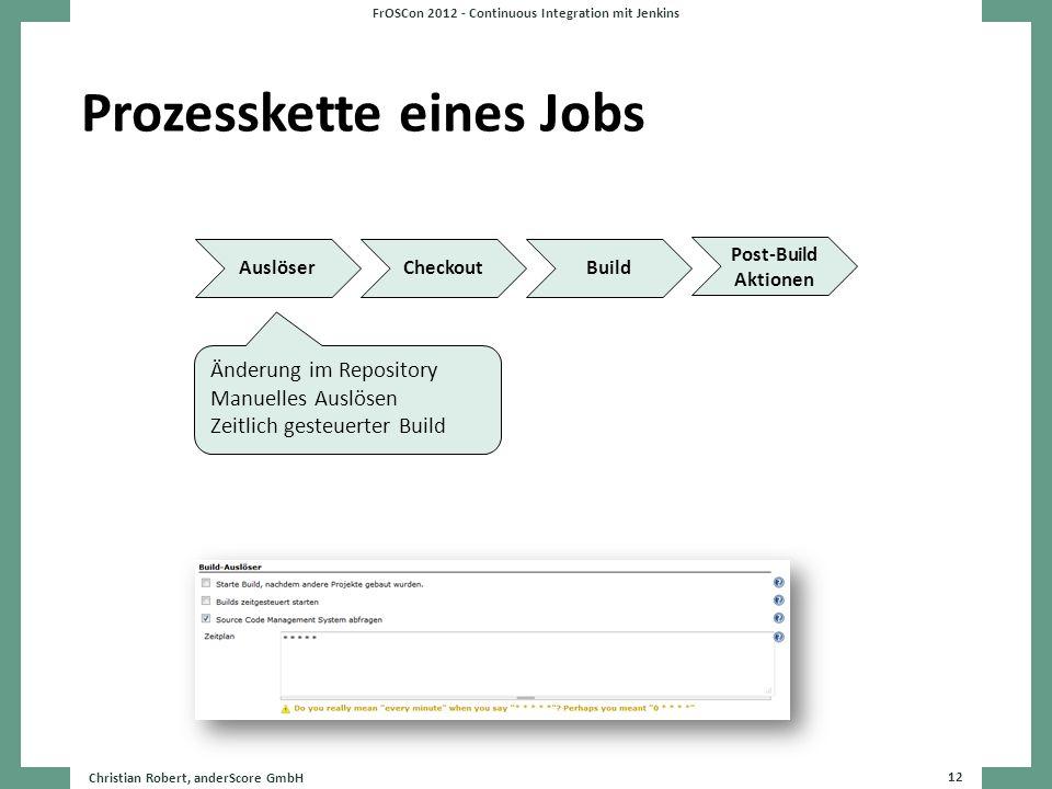 Prozesskette eines Jobs Christian Robert, anderScore GmbH 12 FrOSCon 2012 - Continuous Integration mit Jenkins AuslöserCheckoutBuild Post-Build Aktion