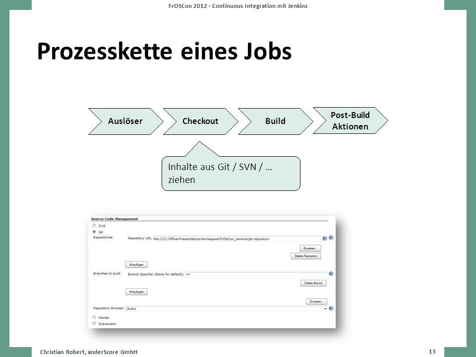 Prozesskette eines Jobs Christian Robert, anderScore GmbH 13 FrOSCon 2012 - Continuous Integration mit Jenkins AuslöserCheckoutBuild Post-Build Aktion