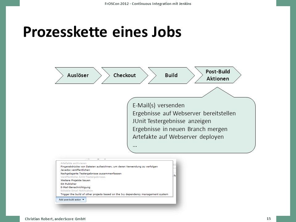 Prozesskette eines Jobs Christian Robert, anderScore GmbH 15 FrOSCon 2012 - Continuous Integration mit Jenkins AuslöserCheckoutBuild Post-Build Aktion