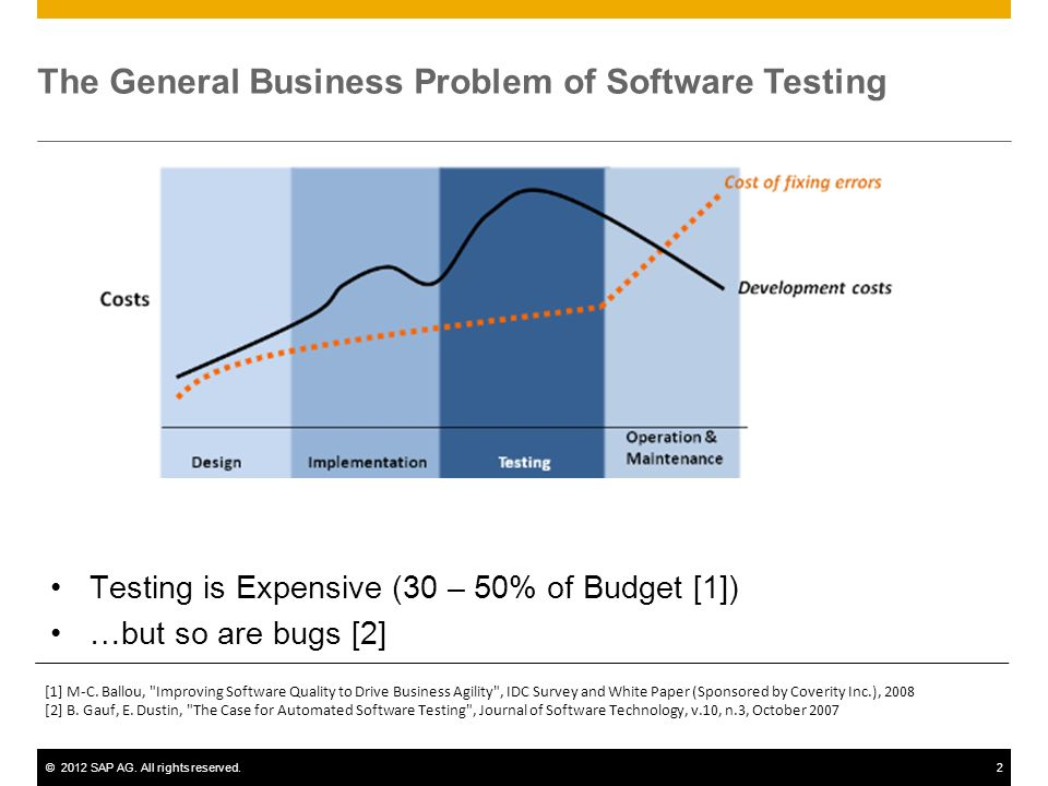 ©2012 SAP AG. All rights reserved.2 The General Business Problem of Software Testing [1] M-C.