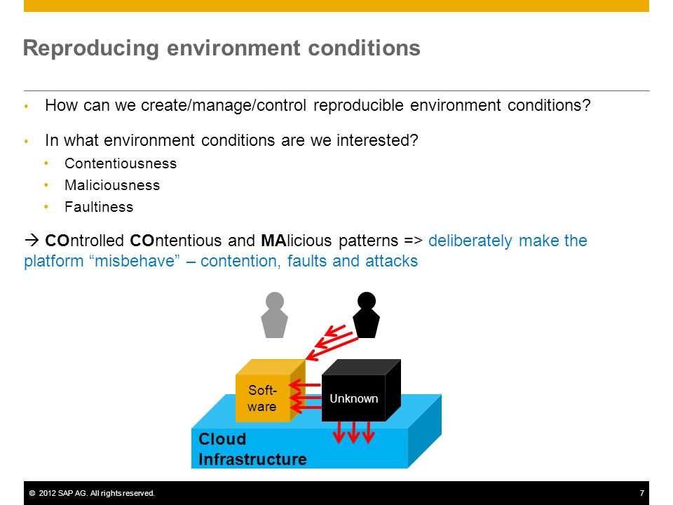 ©2012 SAP AG. All rights reserved.7 Reproducing environment conditions Cloud Infrastructure Soft- ware Unknown How can we create/manage/control reprod