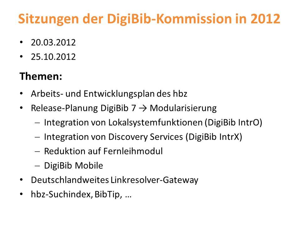 Sitzungen der DigiBib-Kommission in 2012 20.03.2012 25.10.2012 Themen: Arbeits- und Entwicklungsplan des hbz Release-Planung DigiBib 7 Modularisierung
