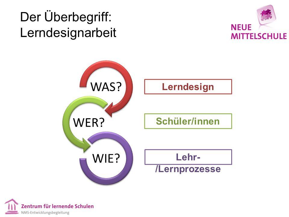 Der Lerndesignprozess Ergebnis Was werden die SuS wissen, verstehen, tun können.