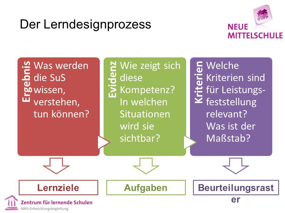 Der Lerndesignprozess Ergebnis Was werden die SuS wissen, verstehen, tun können? Evidenz Wie zeigt sich diese Kompetenz? In welchen Situationen wird s