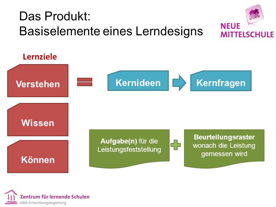 Das Produkt: Beispiel eines Lerndesigns Kernideen: Kernideen liegen der fachlichen Kompetenz zugrunde.