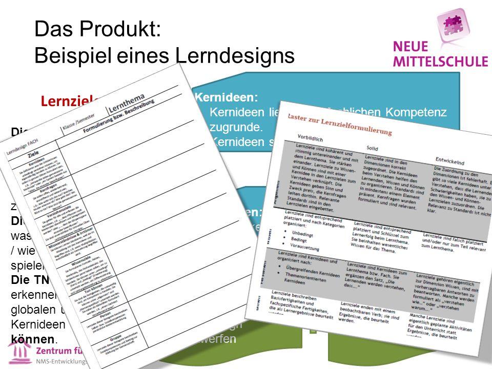 Das Produkt: Beispiel eines Lerndesigns Kernideen: Kernideen liegen der fachlichen Kompetenz zugrunde. Kernideen sind langlebige Verständnisse. Lernzi