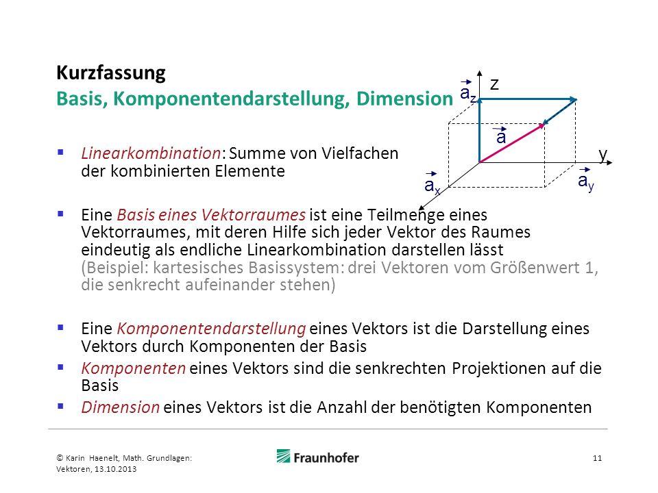 Kurzfassung Basis, Komponentendarstellung, Dimension Linearkombination: Summe von Vielfachen der kombinierten Elemente Eine Basis eines Vektorraumes ist eine Teilmenge eines Vektorraumes, mit deren Hilfe sich jeder Vektor des Raumes eindeutig als endliche Linearkombination darstellen lässt (Beispiel: kartesisches Basissystem: drei Vektoren vom Größenwert 1, die senkrecht aufeinander stehen) Eine Komponentendarstellung eines Vektors ist die Darstellung eines Vektors durch Komponenten der Basis Komponenten eines Vektors sind die senkrechten Projektionen auf die Basis Dimension eines Vektors ist die Anzahl der benötigten Komponenten 11© Karin Haenelt, Math.