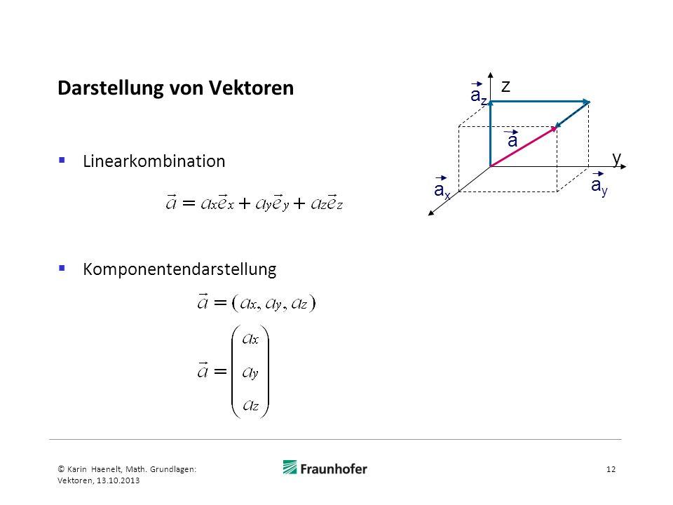 Darstellung von Vektoren Linearkombination Komponentendarstellung 12© Karin Haenelt, Math. Grundlagen: Vektoren, 13.10.2013 a ayay axax azaz y z