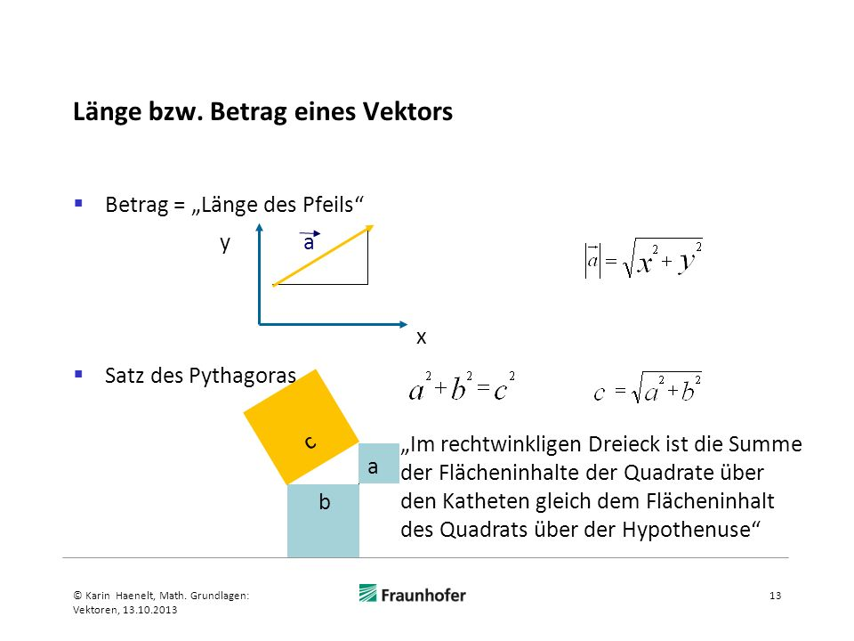 Länge bzw. Betrag eines Vektors Betrag = Länge des Pfeils Satz des Pythagoras 13© Karin Haenelt, Math. Grundlagen: Vektoren, 13.10.2013 c a b a x y Im