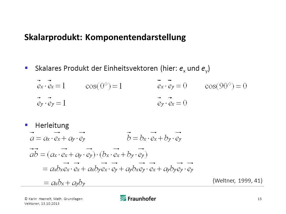 Skalarprodukt: Komponentendarstellung Skalares Produkt der Einheitsvektoren (hier: e x und e y ) Herleitung 15© Karin Haenelt, Math. Grundlagen: Vekto