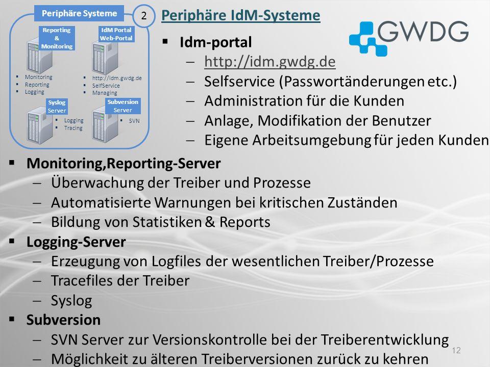 12 IdM Portal Web-Portal Reporting & Monitoring Periphäre Systeme Syslog Server http://idm.gwdg.de SelfService Managing Monitoring Reporting Logging T