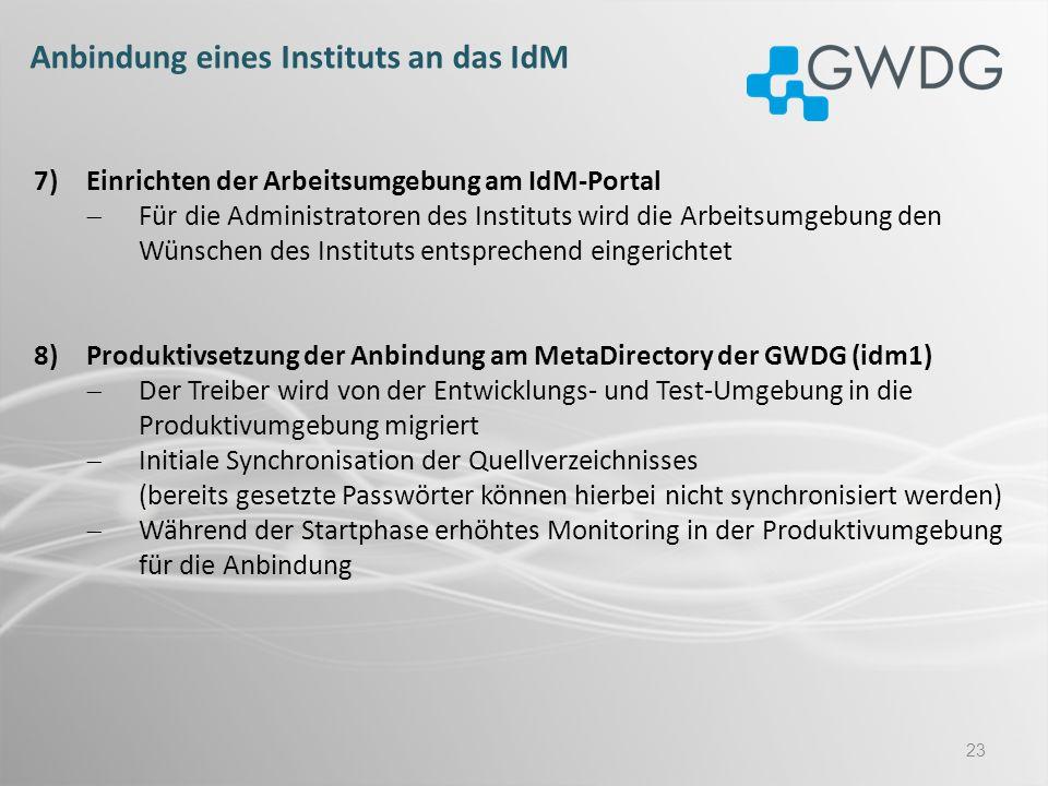 23 Anbindung eines Instituts an das IdM 7)Einrichten der Arbeitsumgebung am IdM-Portal Für die Administratoren des Instituts wird die Arbeitsumgebung