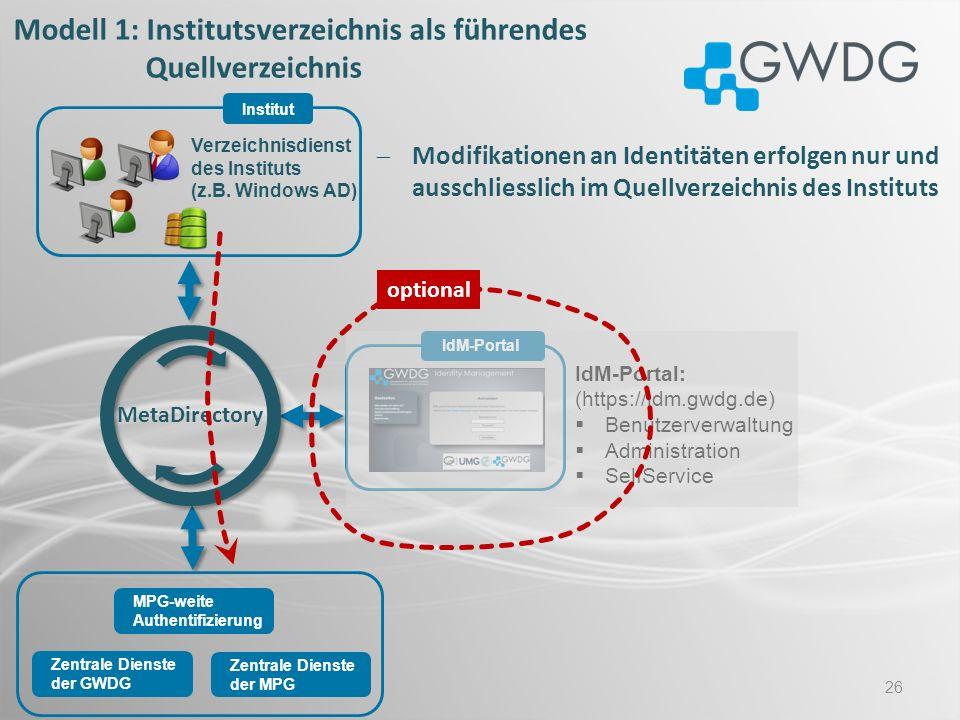 26 Verzeichnisdienst des Instituts (z.B. Windows AD) IdM-Portal: (https://idm.gwdg.de) Benutzerverwaltung Administration SelfService Zentrale Dienste