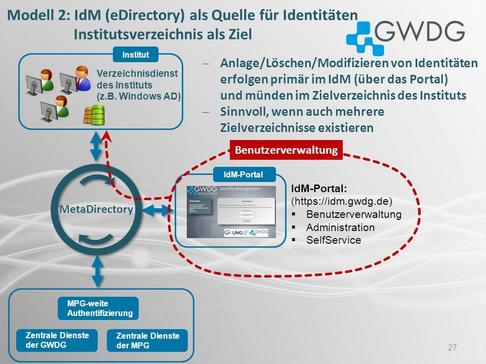 27 Verzeichnisdienst des Instituts (z.B. Windows AD) IdM-Portal: (https://idm.gwdg.de) Benutzerverwaltung Administration SelfService Zentrale Dienste