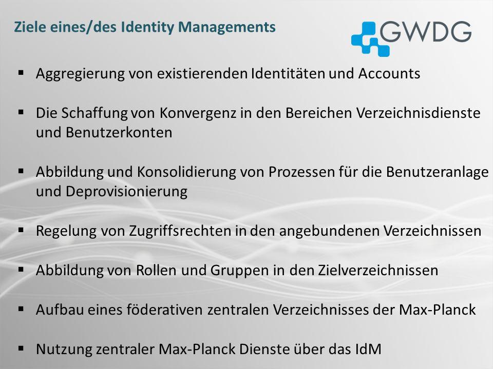 Ziele eines/des Identity Managements Aggregierung von existierenden Identitäten und Accounts Die Schaffung von Konvergenz in den Bereichen Verzeichnis