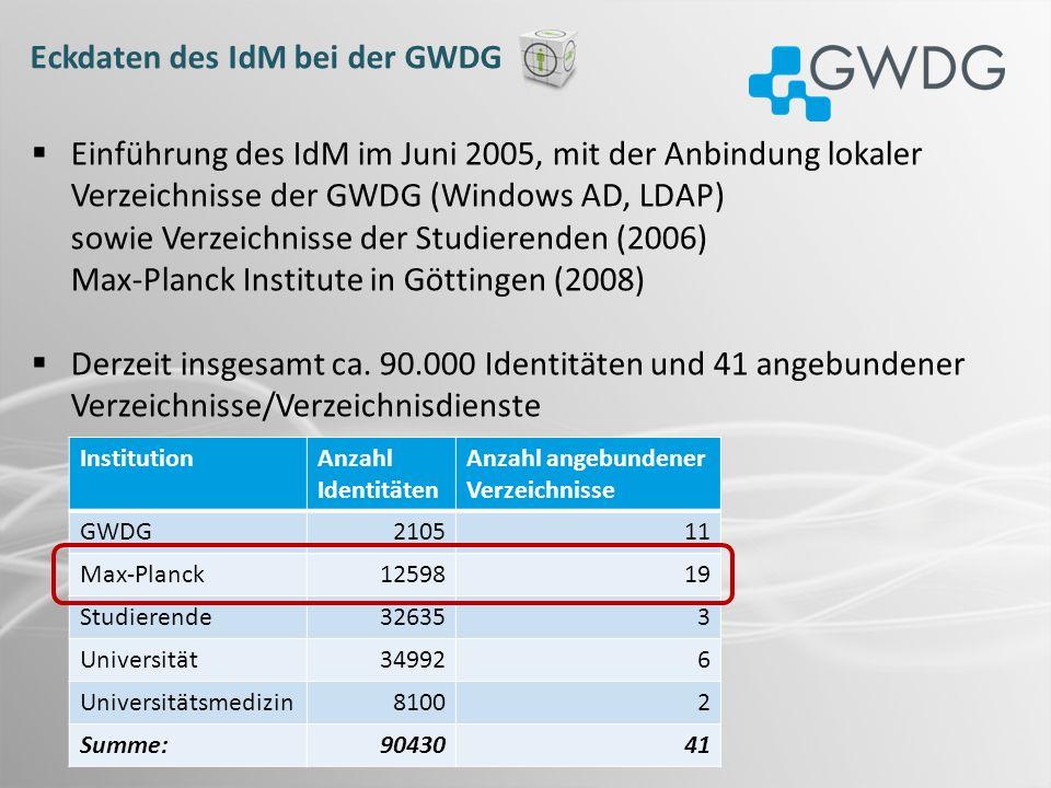 Einführung des IdM im Juni 2005, mit der Anbindung lokaler Verzeichnisse der GWDG (Windows AD, LDAP) sowie Verzeichnisse der Studierenden (2006) Max-P