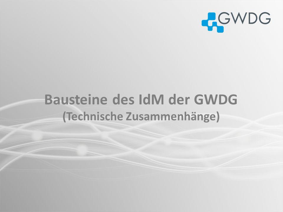 Bausteine des IdM bei der GWDG Entwicklungsumgebung MetaDirectoryPeriphäre Systeme Zentrale Authentifizierung